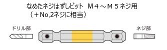 M4~M5用