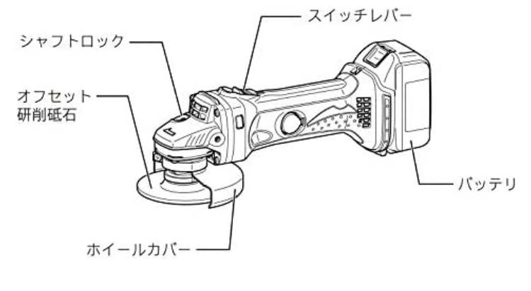グラインダー1